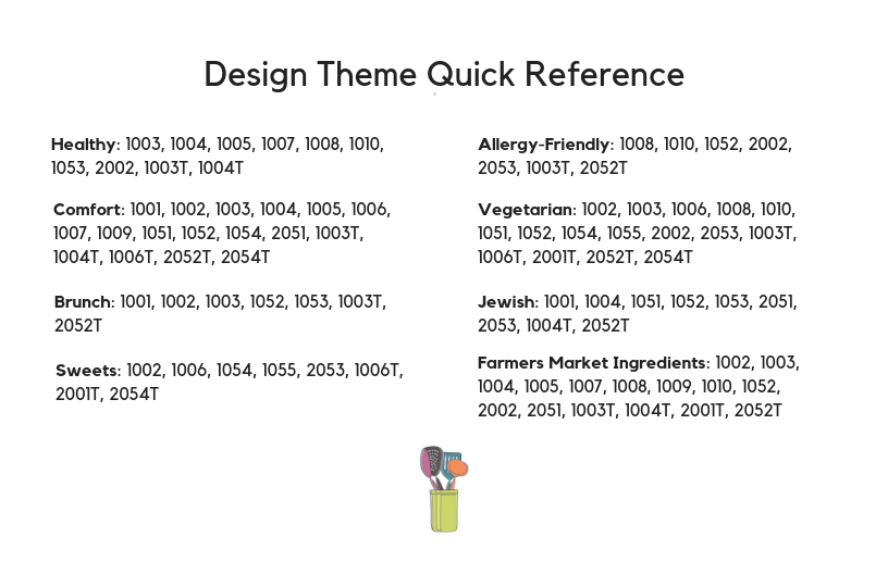 delicious grEATings™ line sheet p.16